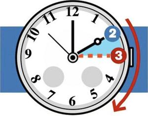 A las 02,00 del domingo 26 de marzo habrá que adelantar una hora el reloj