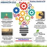 Emprendimiento contra la despoblación rural en Arbancón