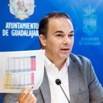 Aumentan los viajeros de los autobuses urbanos de Guadalajara
