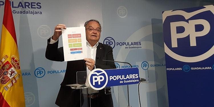 Elenador del PP por Guadalajara, Juan Antonio De las Heras