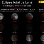 Este viernes eclipse lunar total: el más largo del siglo XXI