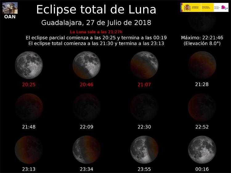 Fases del eclipse que serán visibles desde Guadalajara