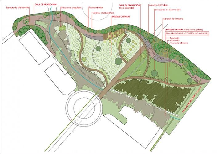 Imagen del anteproyecto del futuro parque Arroyo del Vallejo