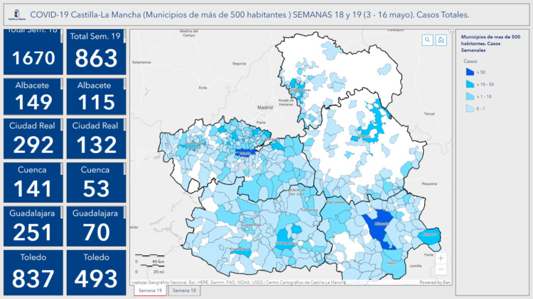 Situación de la infección del coronavirus en Castilla La Mancha en las dos últimas semanas